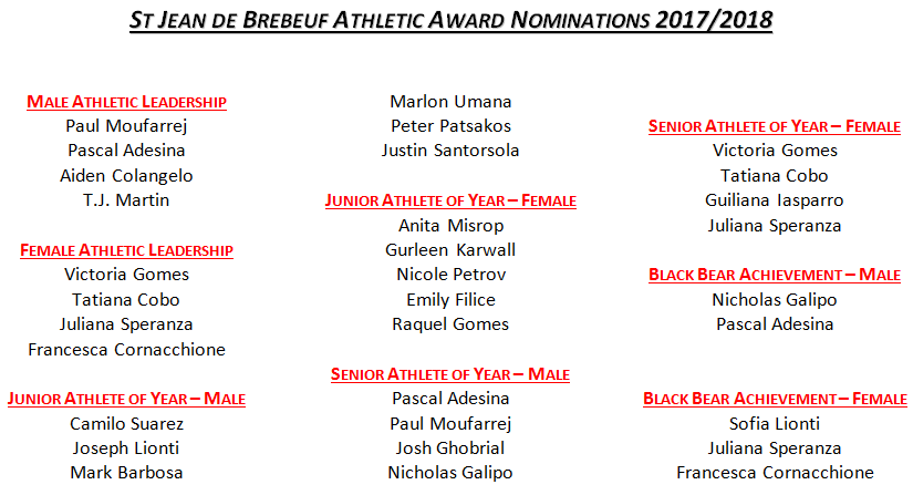 SJDB ATHLETIC AWARD NOMINATIONS for 2017/2018